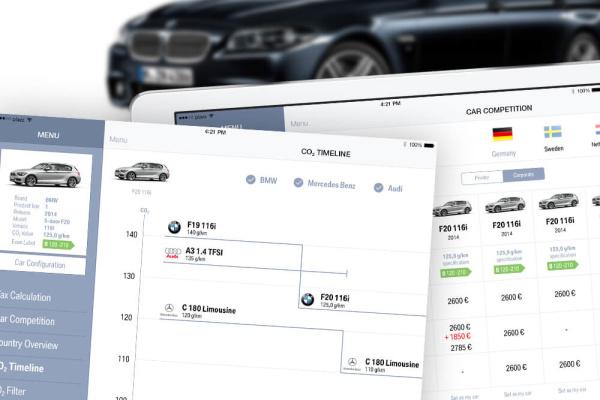 BMW CO2 Kfz Steuer Kalkulator Projekt der plazz AG